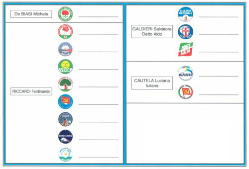 Example of ballot papers